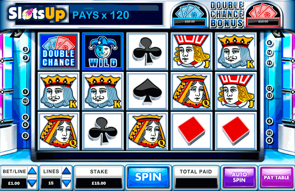 The Right Slot Game